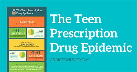 Prescription For Self Detox by Prescription Epidemic May Be Worse Than You Thought