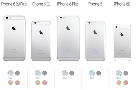 iphone se vs iphone 6s vs iphone 6 vs plus models specs comparison redmond pie