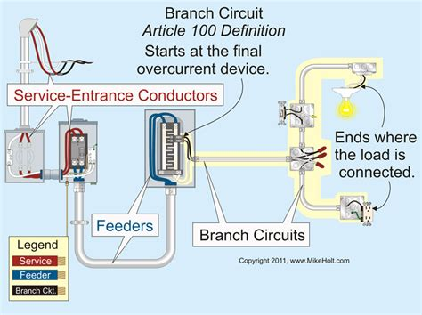 ac outlet wiring schematic wiring diagram