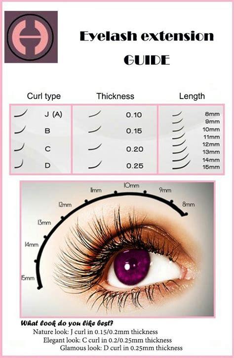 eyelashes guide individual eyelash extensions eyelash