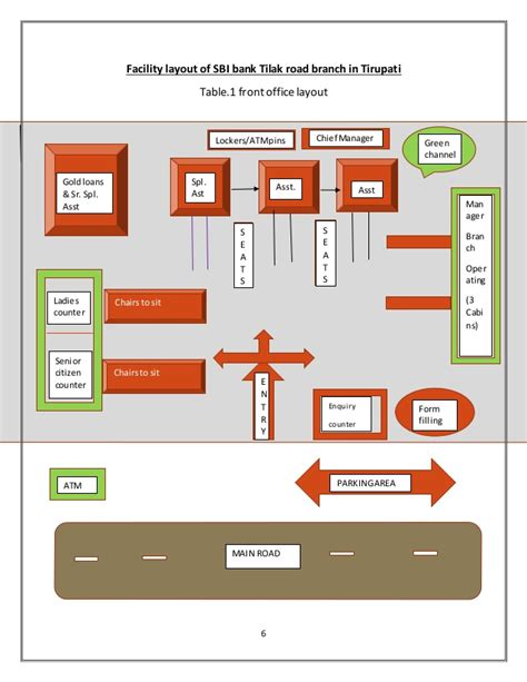 Floor Plan Layouts report on facility layout