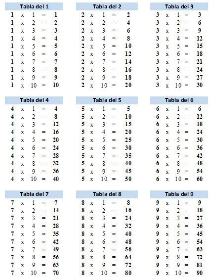tablas de multiplicar tabla7 17 best images about leon girls on pinterest leon and hobbit