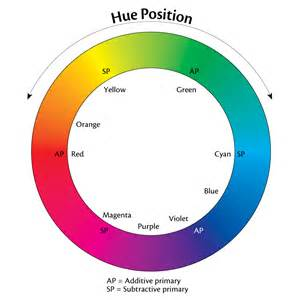 color types color types