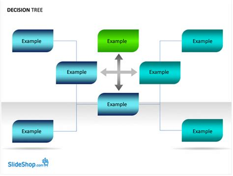 Decision Tree Template Excel by Data Driven Decision