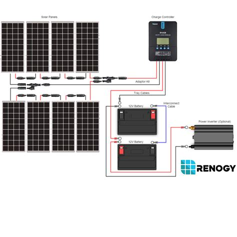 solar charge controller wiring diagram wiring diagram 2018
