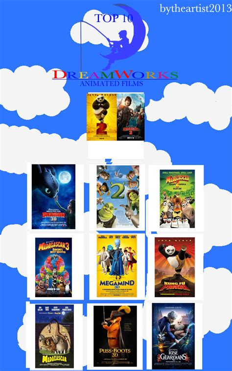 best dreamworks top 10 dreamworks 2 by maxed32 on deviantart
