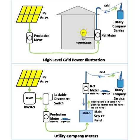 solar system layout diagram solar free image about