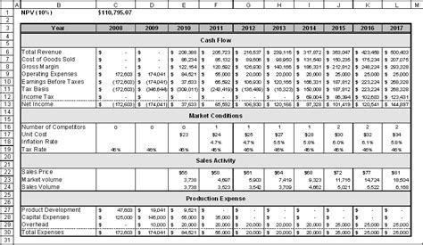 exle discounted cash flow model discounted cash flow model excel template