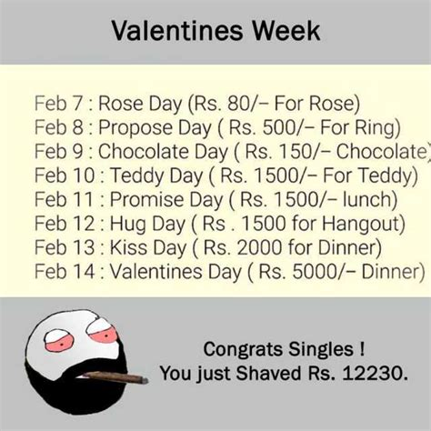 10 feb day dopl3r memes and gifs of chocolate