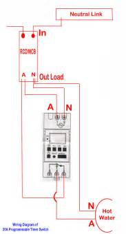 36 volt melex motor wiring diagram 36 free engine image for user manual