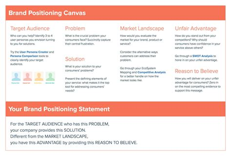 The Positioning Statement Brand Strategy T Brand Brand Message Template