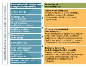 chapter 5 environment health and quality of life