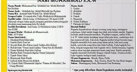 biography muhammad rasulullah za dunia inilah bio data sesungguhnya nabi dan