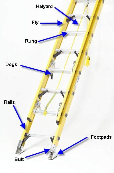 ladders safety and more tools in power tools