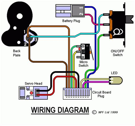 ego c twist wiring diagram wiring diagram and schematic