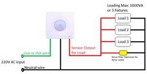 wiring diagram free sle motion sensor wiring diagram wiring diagram elegance wire diagrams