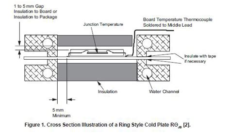 integrated circuit thermal measurement method electrical test method integrated circuit thermal measurement method electrical test method 28 images investigation