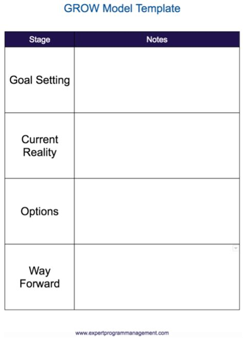 The GROW Model   A Simple Coaching Tool, With FREE Template
