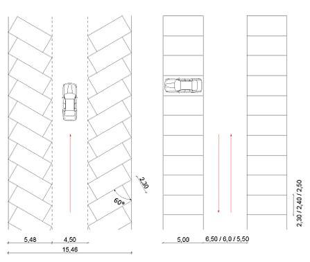garagen und stellplatzverordnung bayern m 246 glichkeiten f 252 r die aufteilung einer tiefgarage