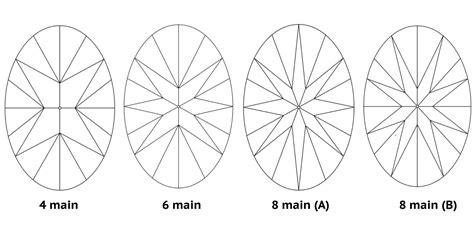 the oval the oval brilliant cut prosumer diamonds