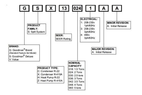 goodman heat air handler wiring diagram no aux