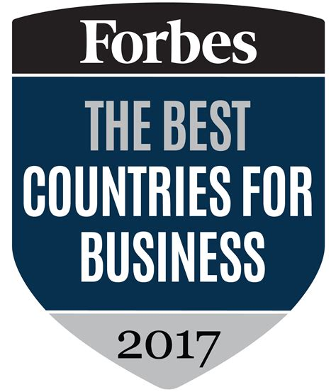Top Mba Colleges In World Forbes by Best Countries For Business List
