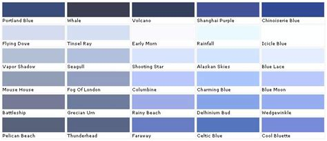 the 25 best ideas about valspar blue on