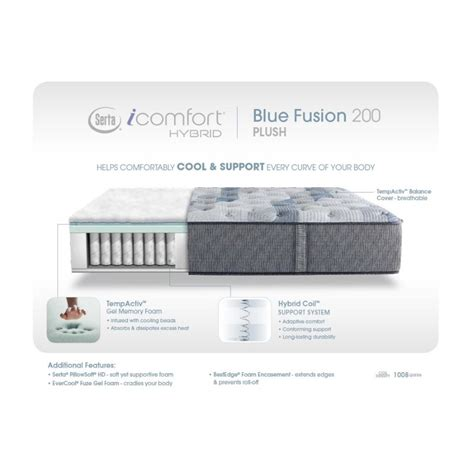 Serta Tranquility 200 X 200 blue fusion 200 plush mattress by icomfort hybrid country furniture
