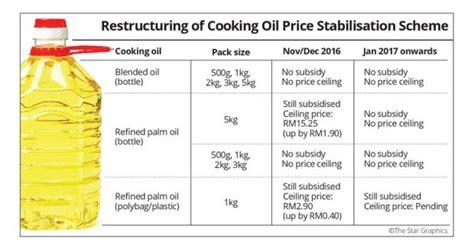 Minyak Wijen Satu Botol 12 hari lagi subsidi minyak masak akan dimansuhkan