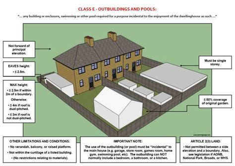do i need planning permission lewis visuals