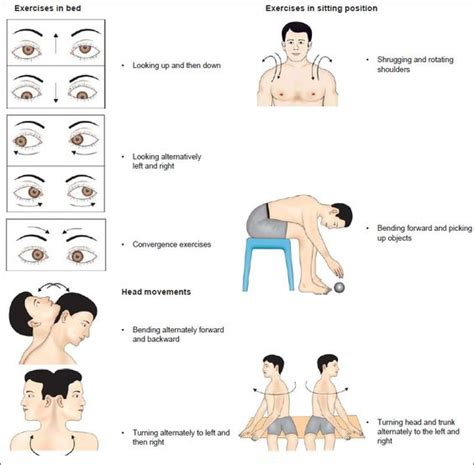 dizziness exercises inner ear cas home and on