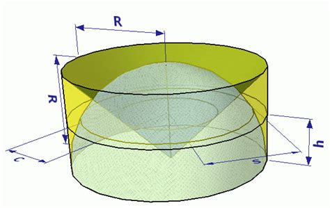 circular cross section the volume of a sphere math central