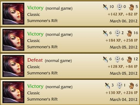ap fiora build fiora build guide fiora the duelist quot there is no