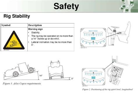 pv 10 atlas lift wiring diagram atlas cah 4wiring