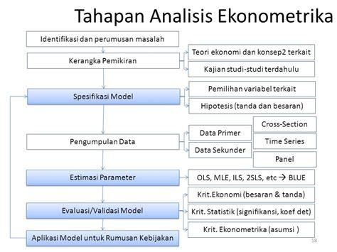 Ekonometrika Teori Dan Aplikasi Jilid 2 ekonometrika terapan pertemuan 1 ppt