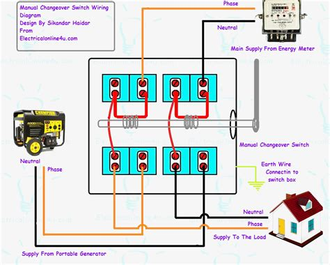 diy switch wiring diagrams wiring diagram with description