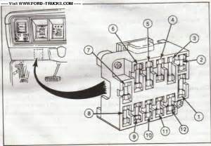 79 f 150 fuse diagram ford truck enthusiasts forums