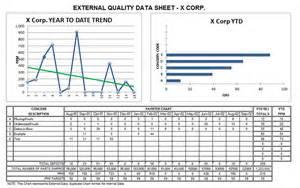 paynter chart template bestsellerbookdb