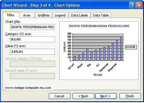 membuat grafik distribusi normal di excel cara membuat grafik ms excel fitradinajireh s blog