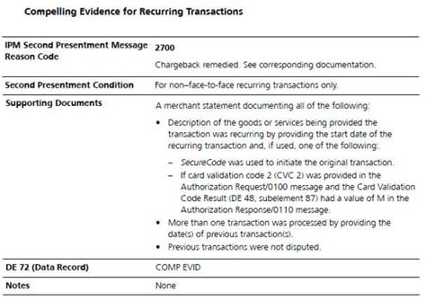 compelling evidence for chargeback disputes