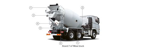 Mixer Frame W Module V 1000b hyundai construction truck hyundai