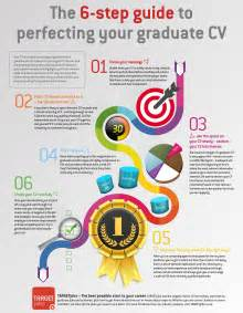 the 6 step guide to perfecting your graduate cv targetjobs