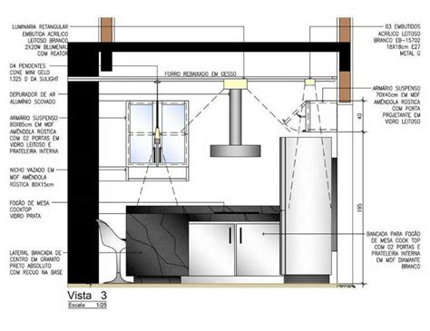 kitchen design details segments and elements of a kitchen developing process
