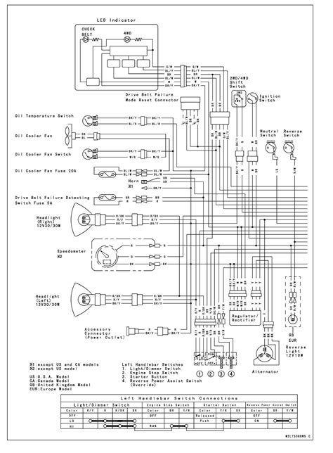 kawasaki bayou 300 4x4 wiring diagram wiring diagram manual