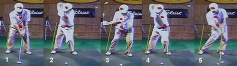 vj trolio golf swing critical analysis of theories