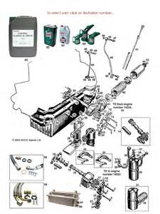 Mgb Exhaust System Diagram Mg Td And Tf System Components