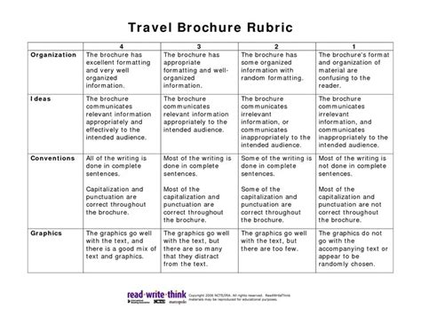template for rubric travel brochure rubric pdf picture teaching