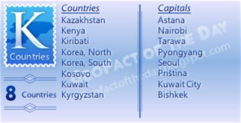 countries that start with the letter d geofact of the day k countries 1144