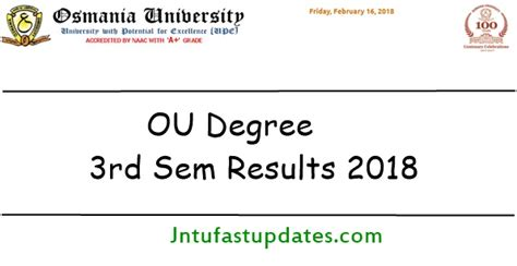 Mba 3rd Sem Subjects Ou 2017 by Osmania Degree 3rd Sem Results Nov Dec 2017