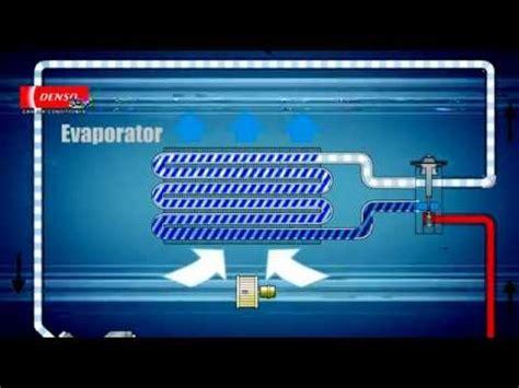 fungsi kapasitor aircond cara cara check aircond funnydog tv